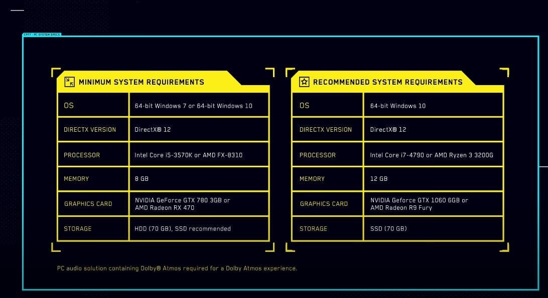 системные требования киберпанк 2077