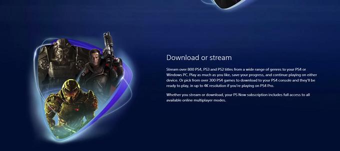 PlayStation Now - что это, в чём его преимущества и как пользоваться сервисом в России