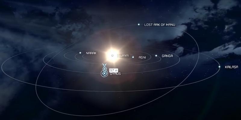 Карта звездной системы