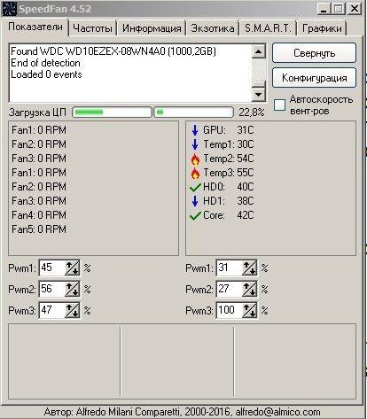 SpeedFan — как изменить скорость вращения компьютерных вентиляторов?