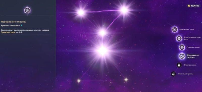 Созвездия Лизы