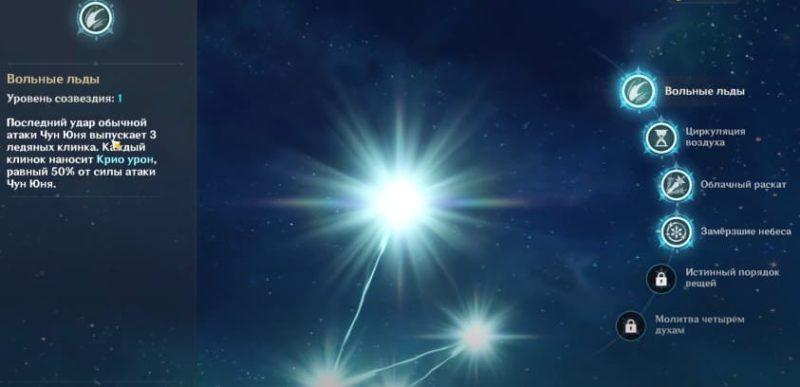 Созвездие Вольные льды
